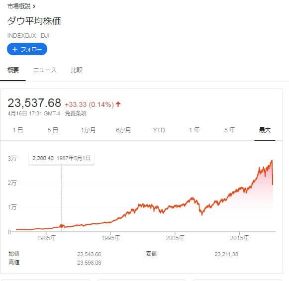【株式投資】日本株はスイングトレードが適している最大の理由【特にサラリーマンにおすすめ】